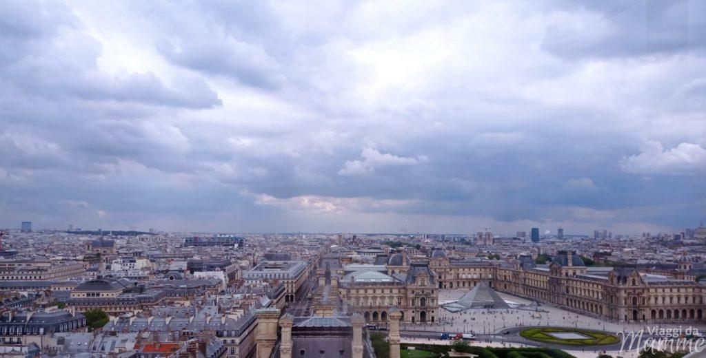 Parigi per bambini